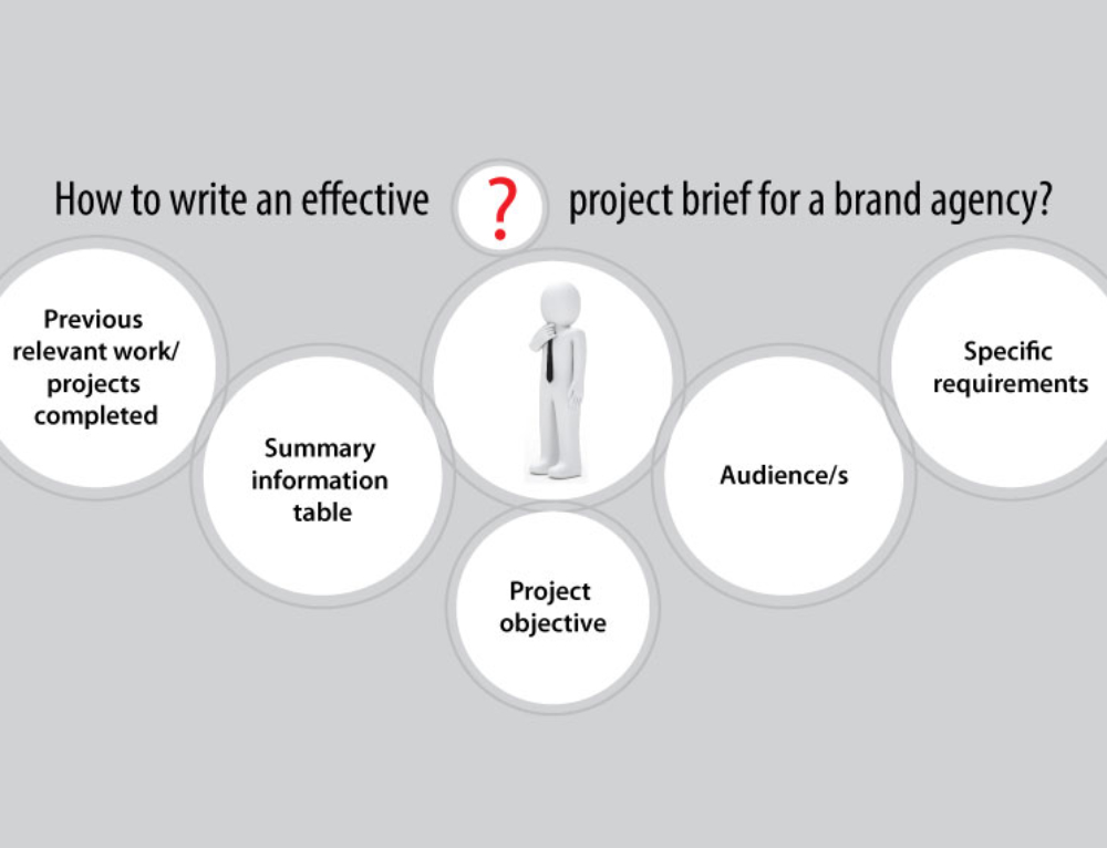 How to Write an Effective Project Brief for a Brand Agency?